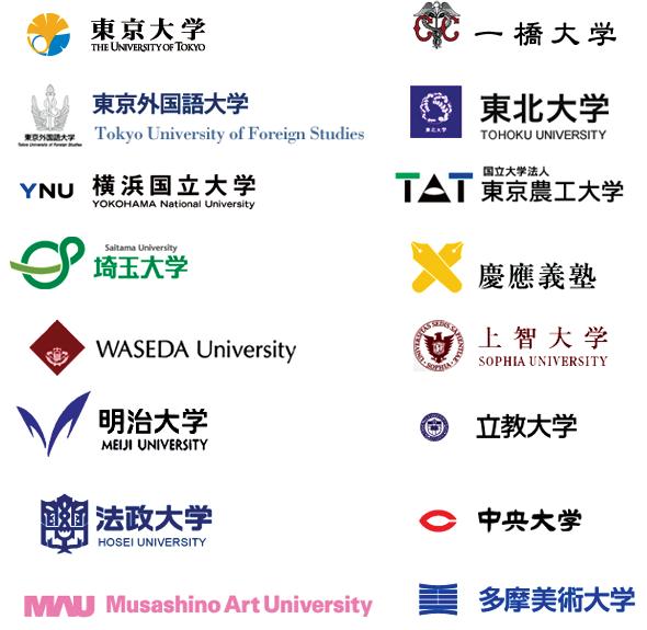 주요 진학 일본대학 리스트